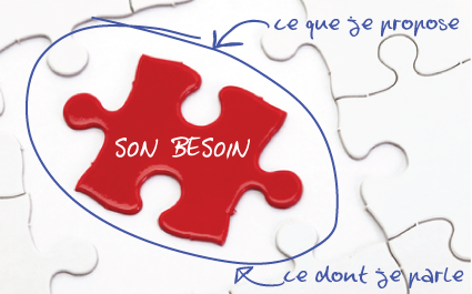lettre besoin